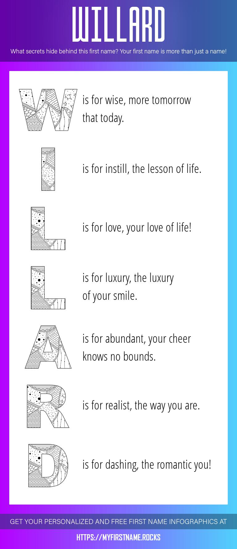 Willard Infographics