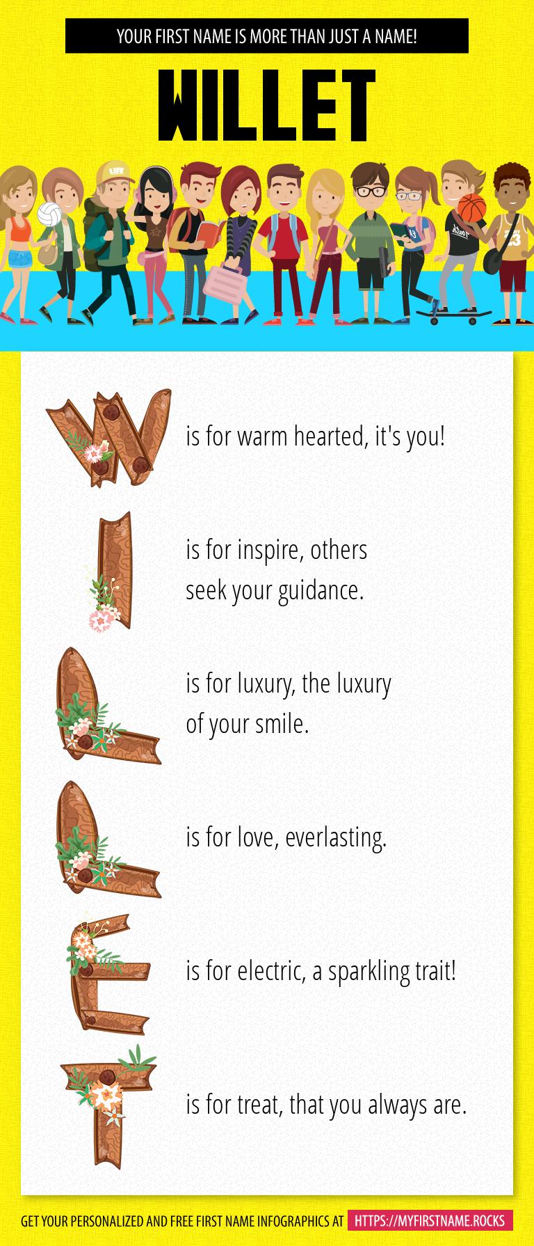 Willet Infographics