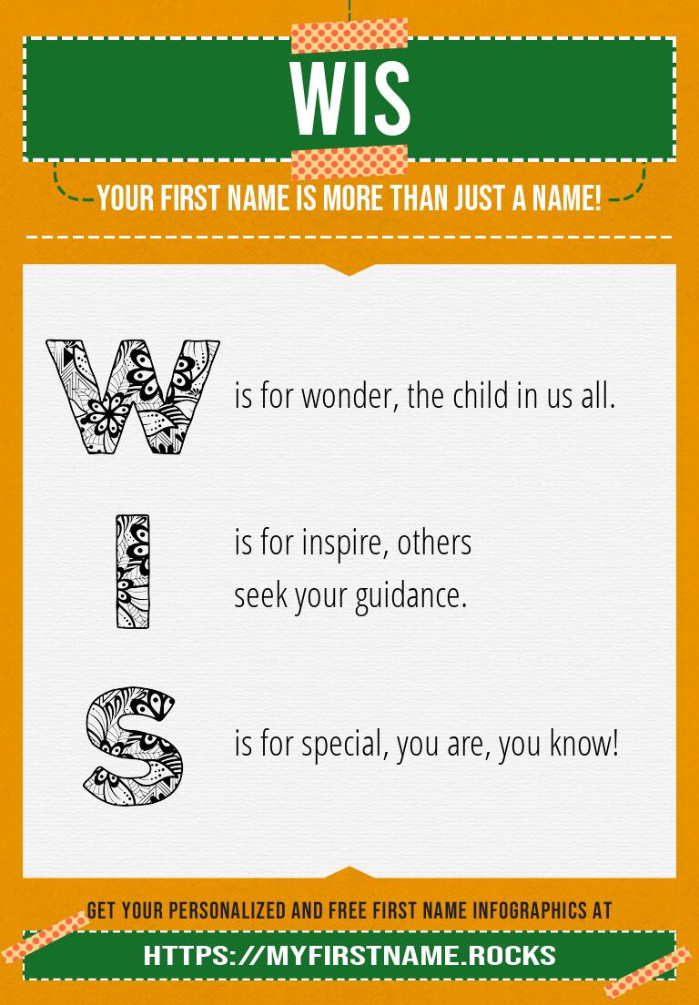 Wis Infographics