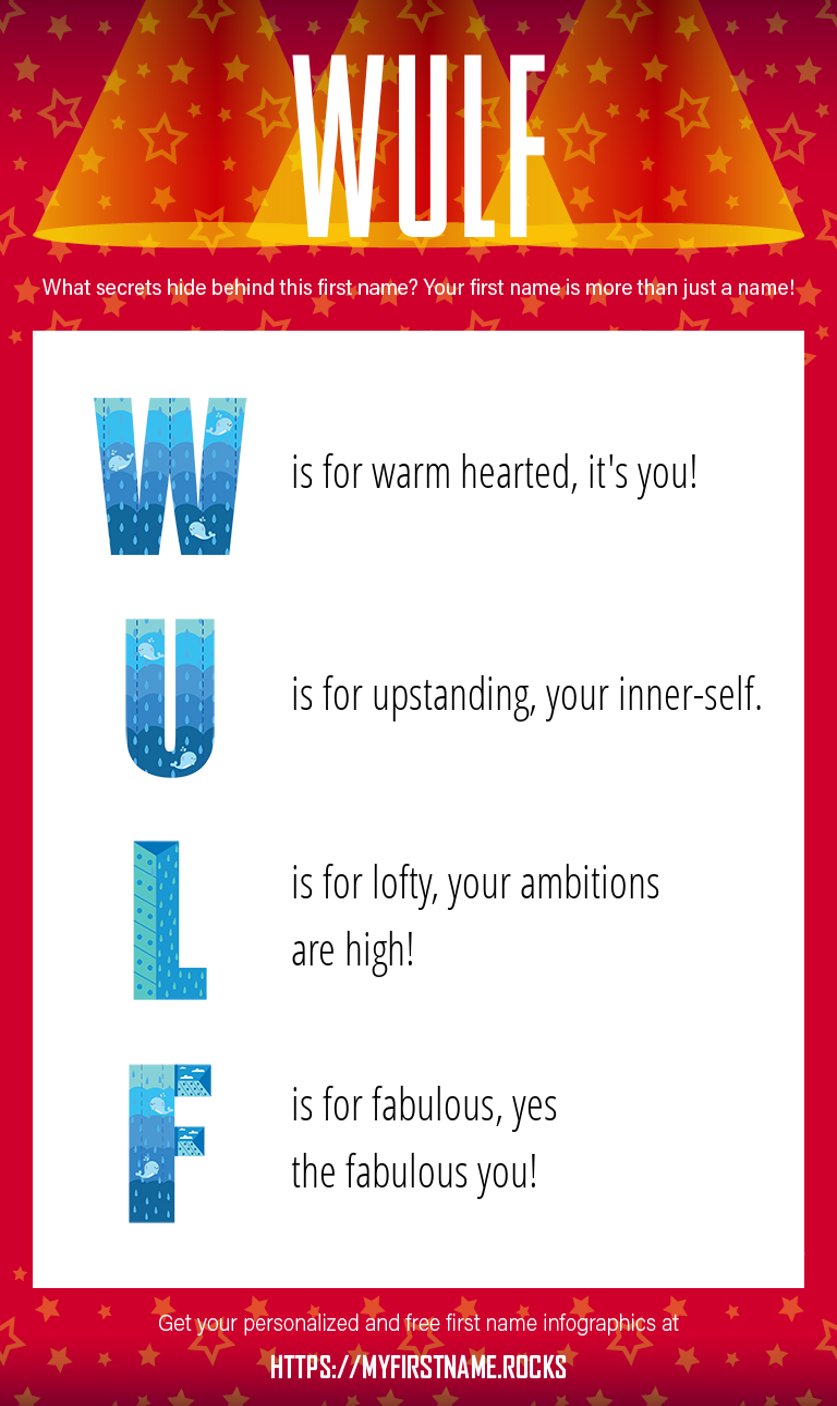 Wulf Infographics