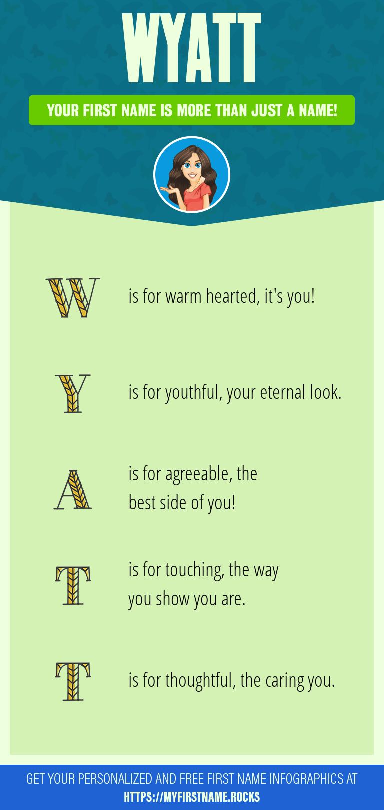 Wyatt Infographics