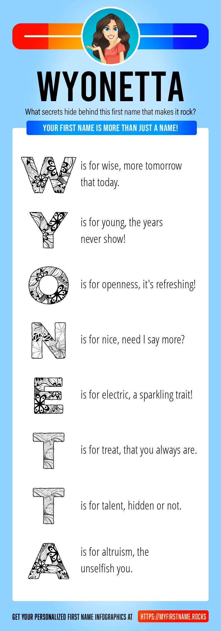 Wyonetta Infographics