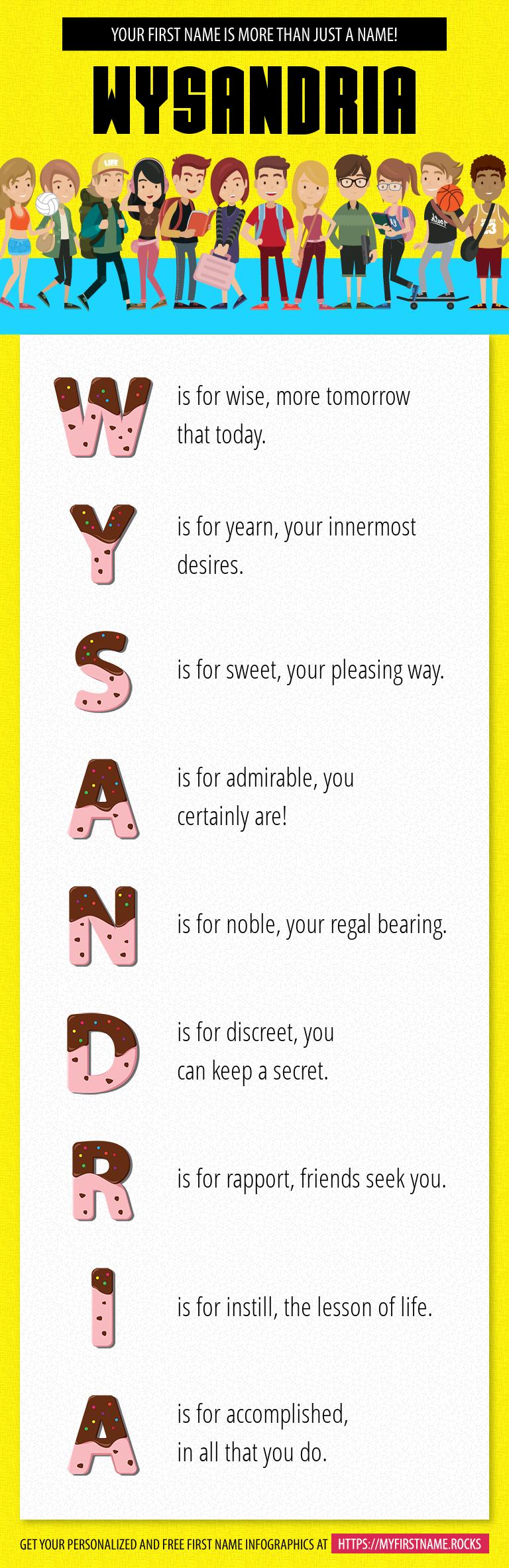 Wysandria Infographics