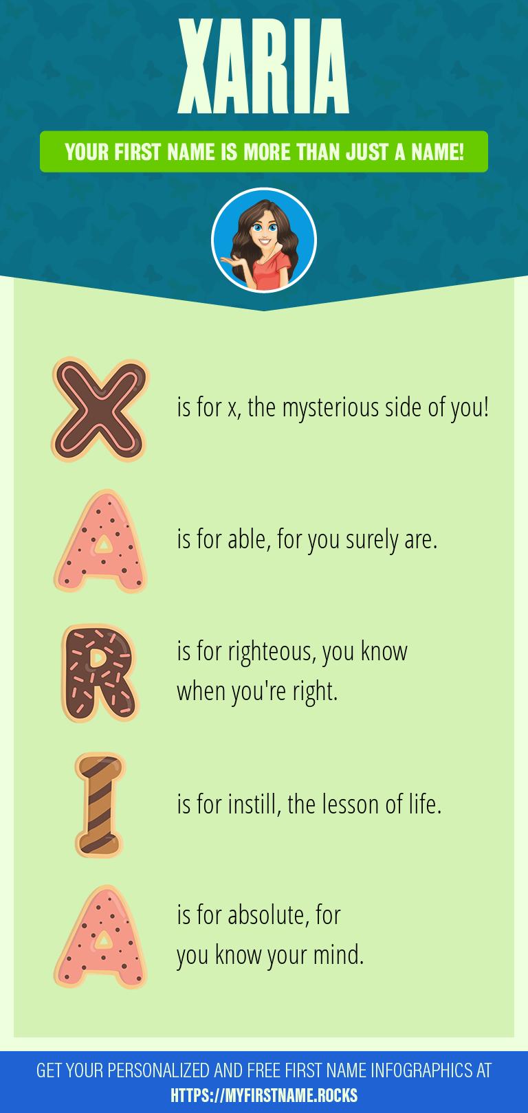Xaria Infographics