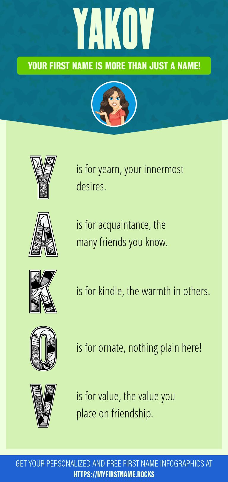 Yakov Infographics