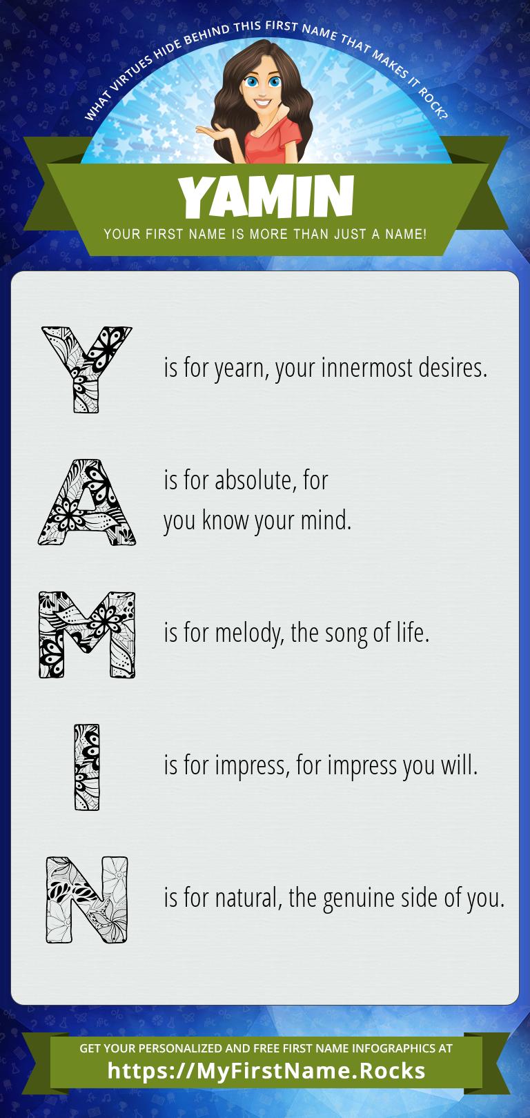 Yamin Infographics