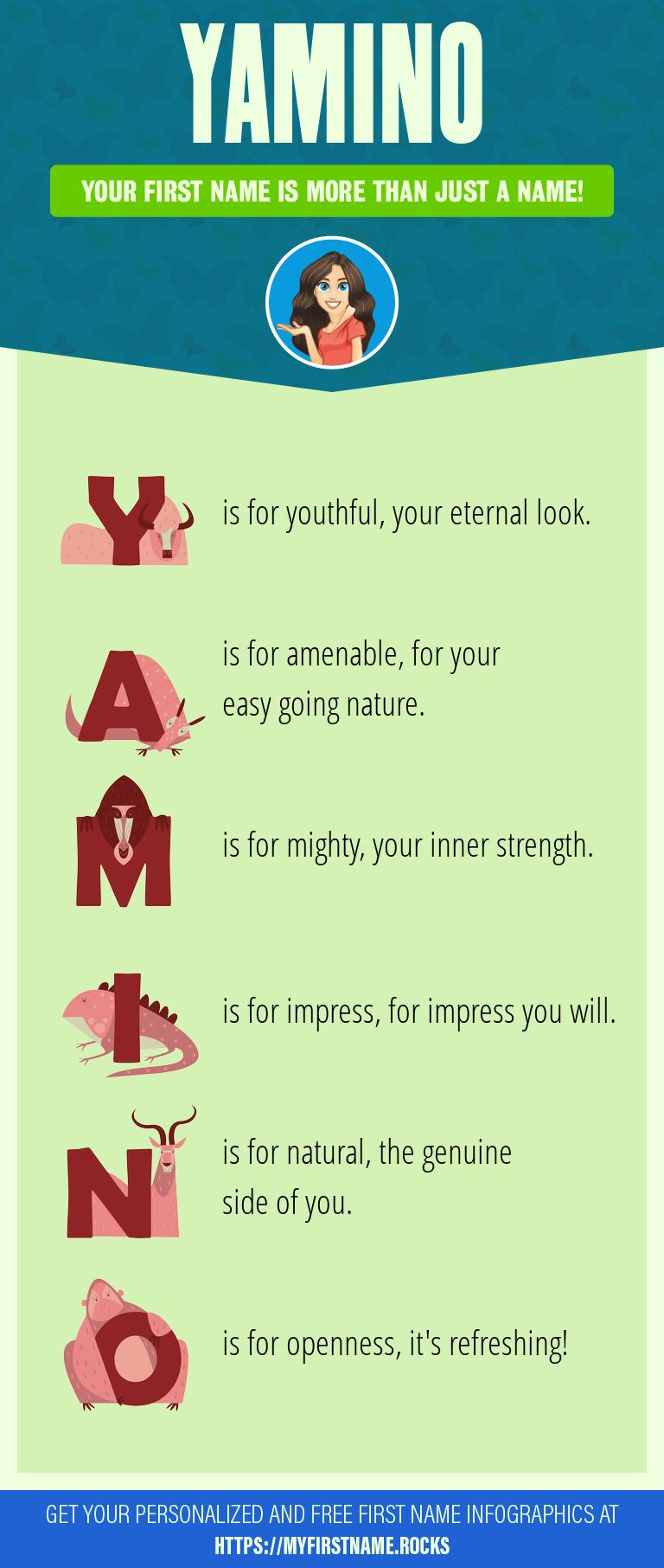 Yamino Infographics