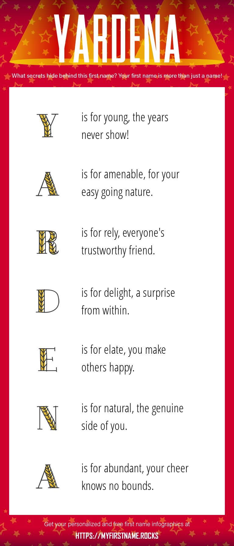 Yardena Infographics