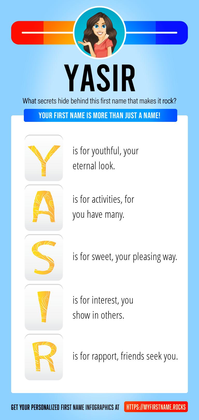 Yasir Infographics