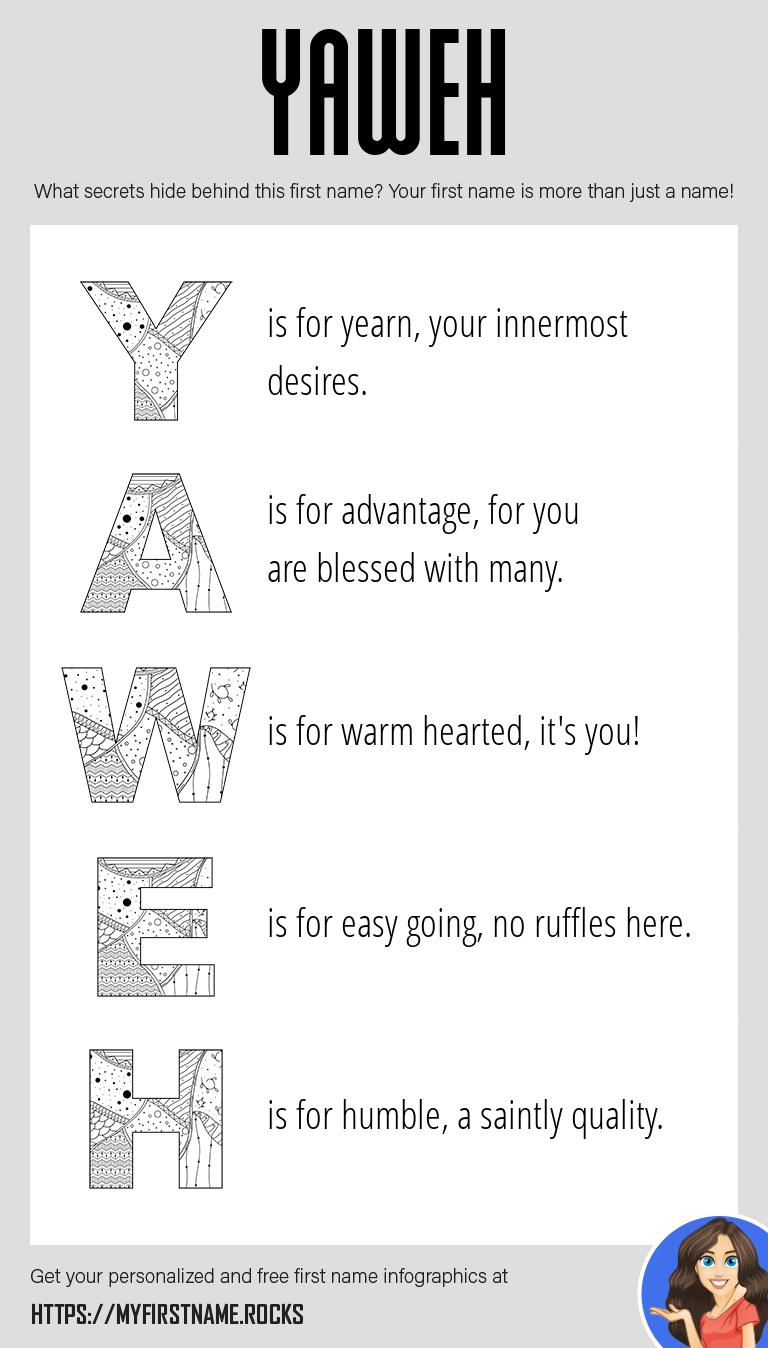 Yaweh Infographics