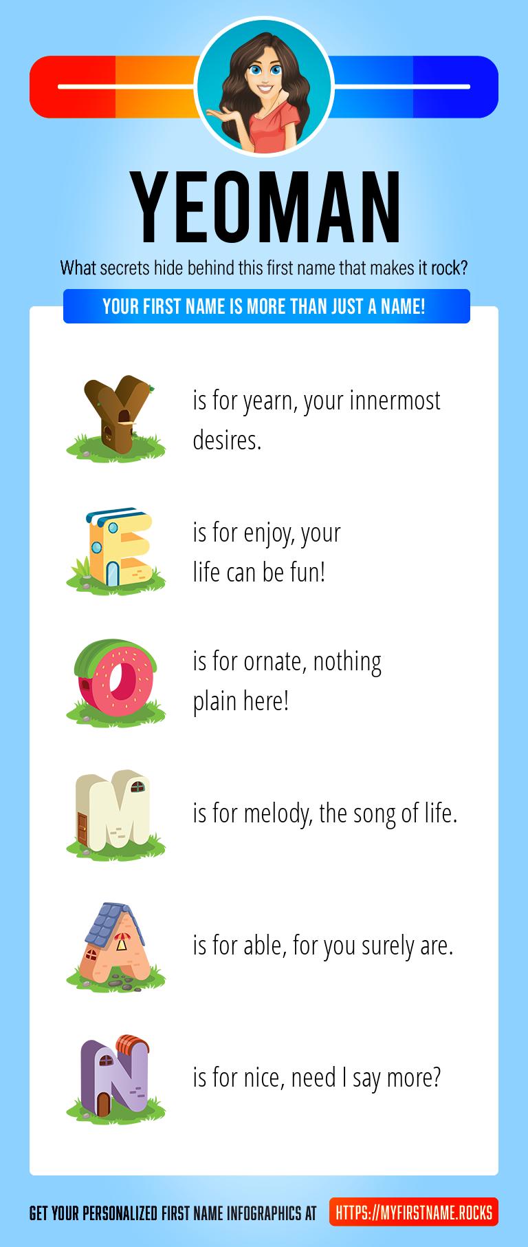 Yeoman Infographics