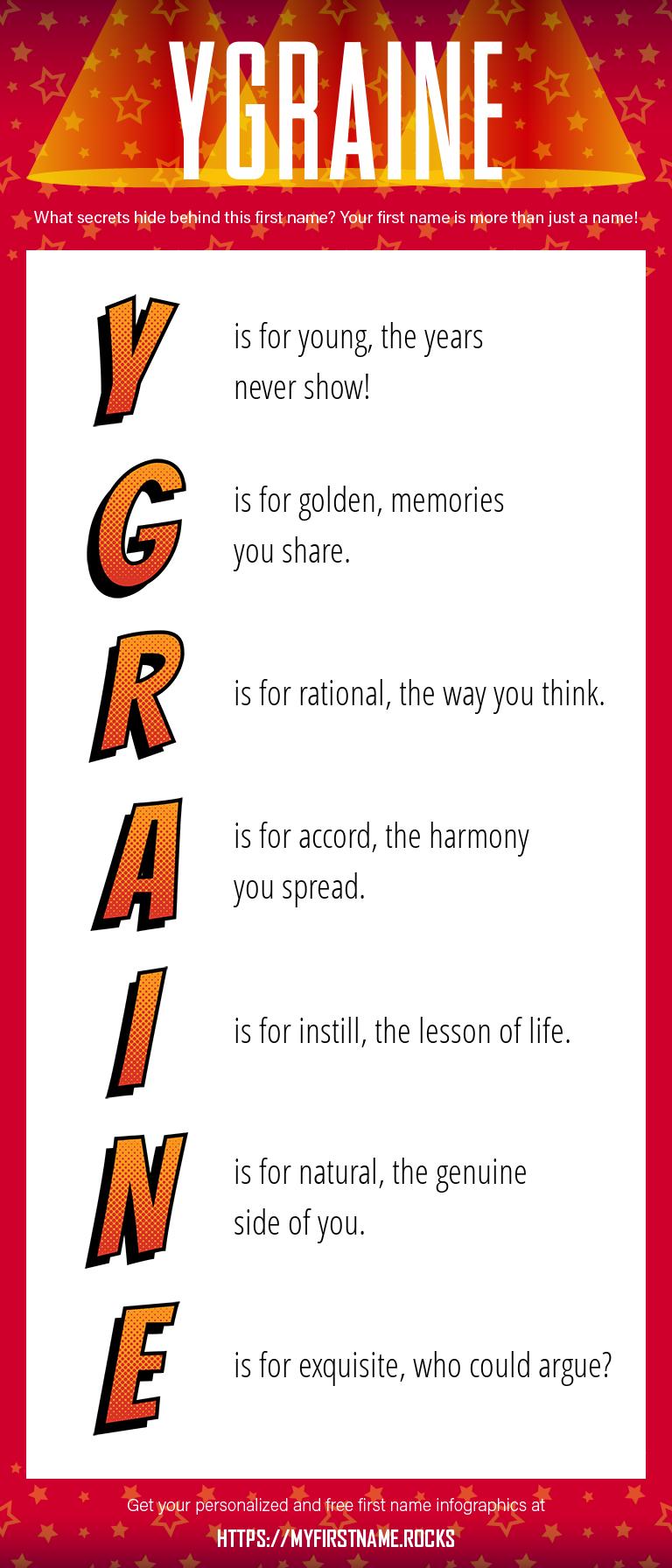 Ygraine Infographics