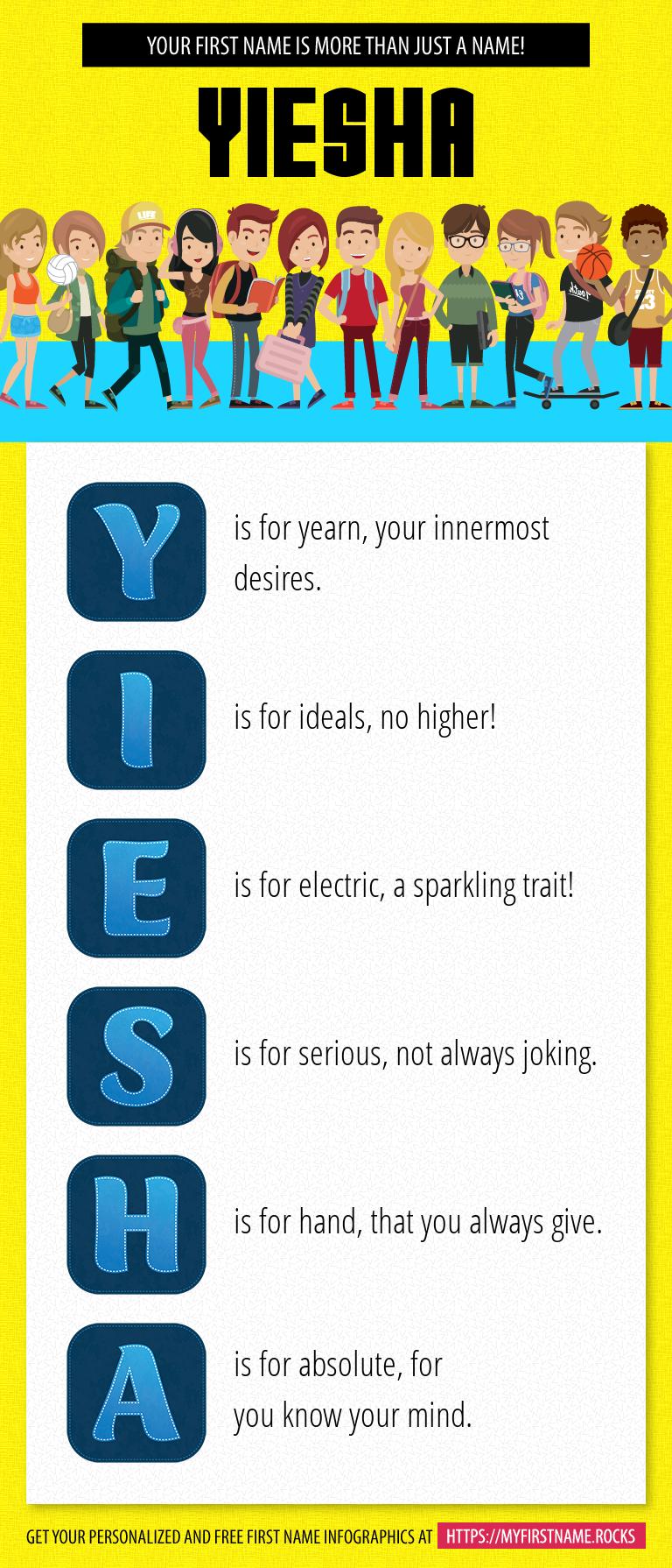 Yiesha Infographics