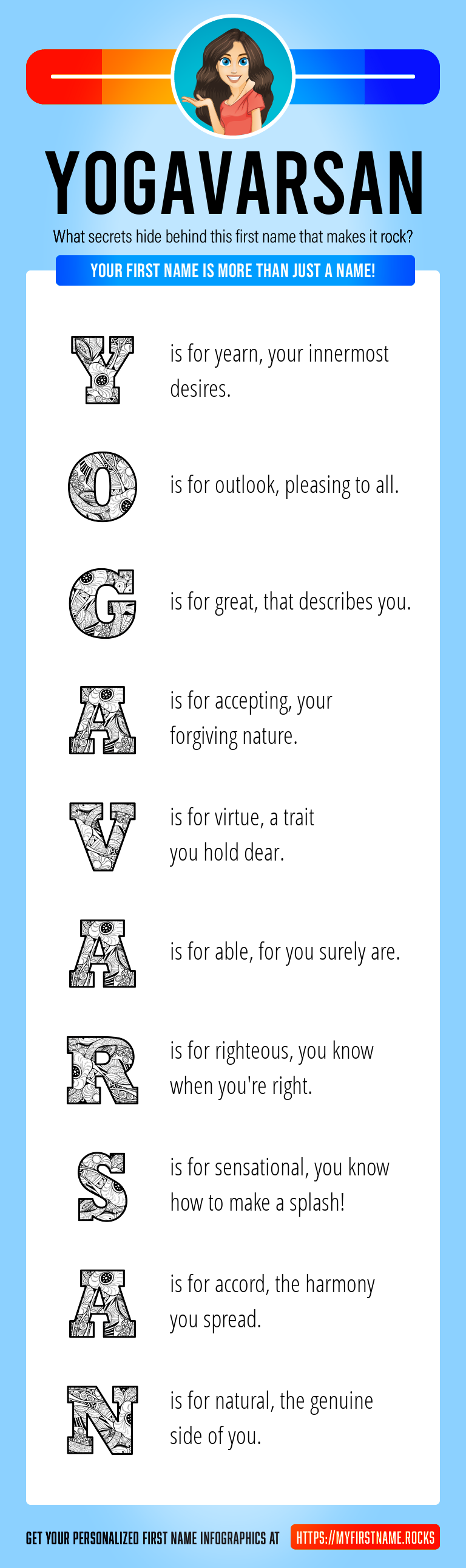 Yogavarsan Infographics