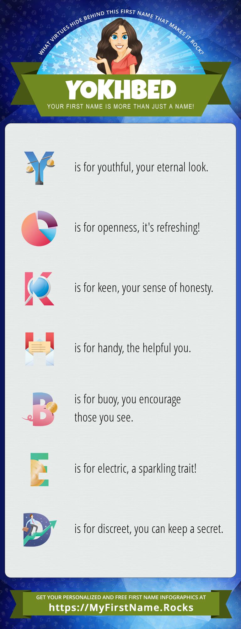 Yokhbed Infographics