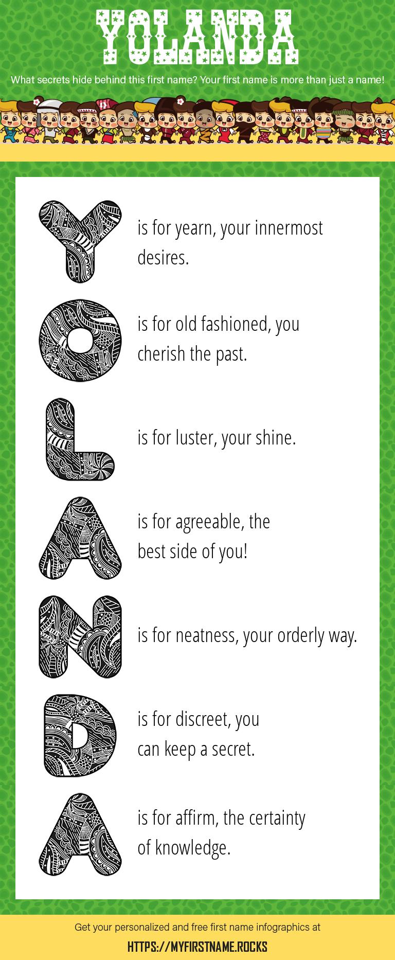 Yolanda First Name Personality & Popularity