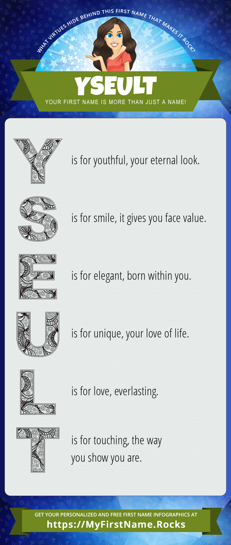 Yseult Infographics
