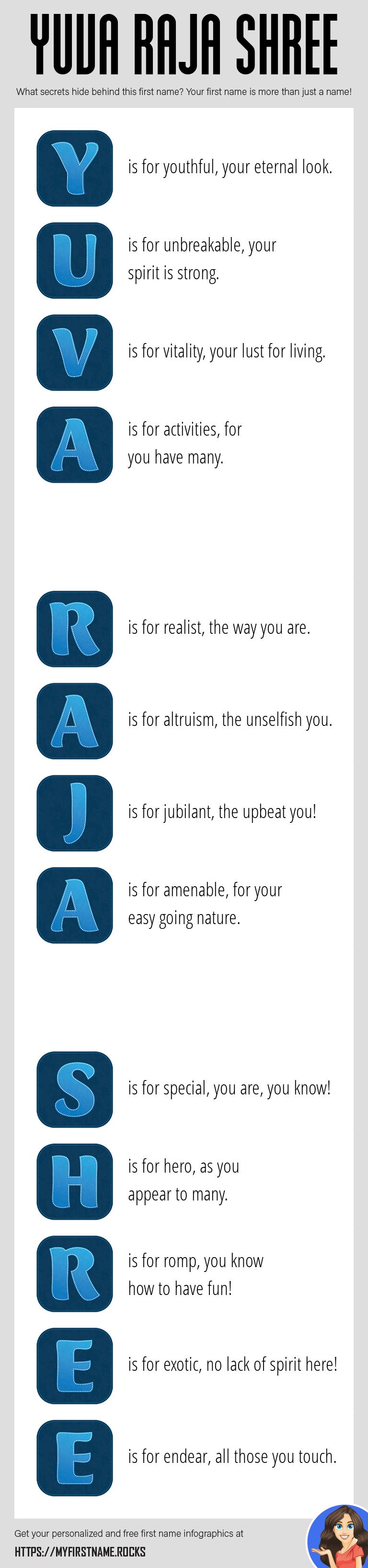 Yuva Raja Shree Infographics