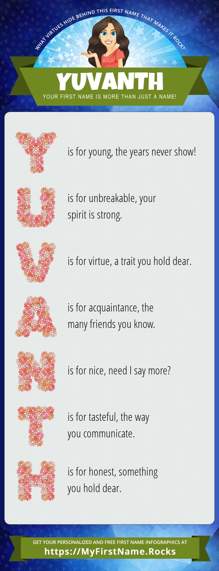 Yuvanth Infographics