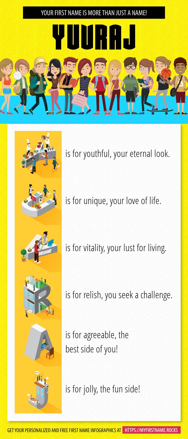 Yuvraj Infographics