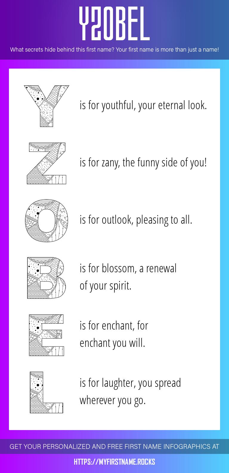 Yzobel Infographics