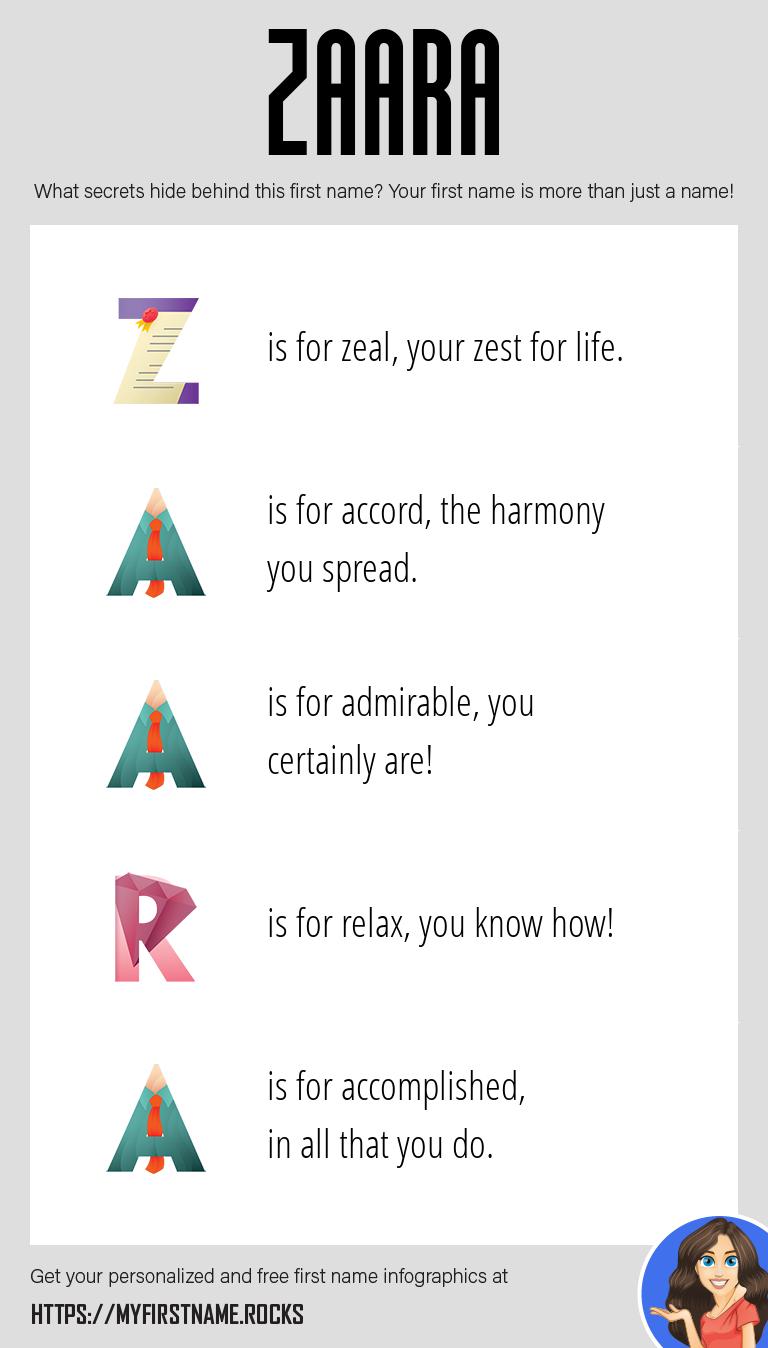Zaara Infographics