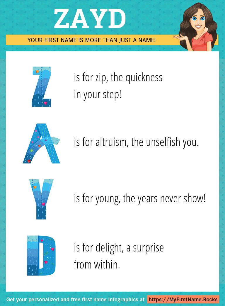 Zayd Infographics