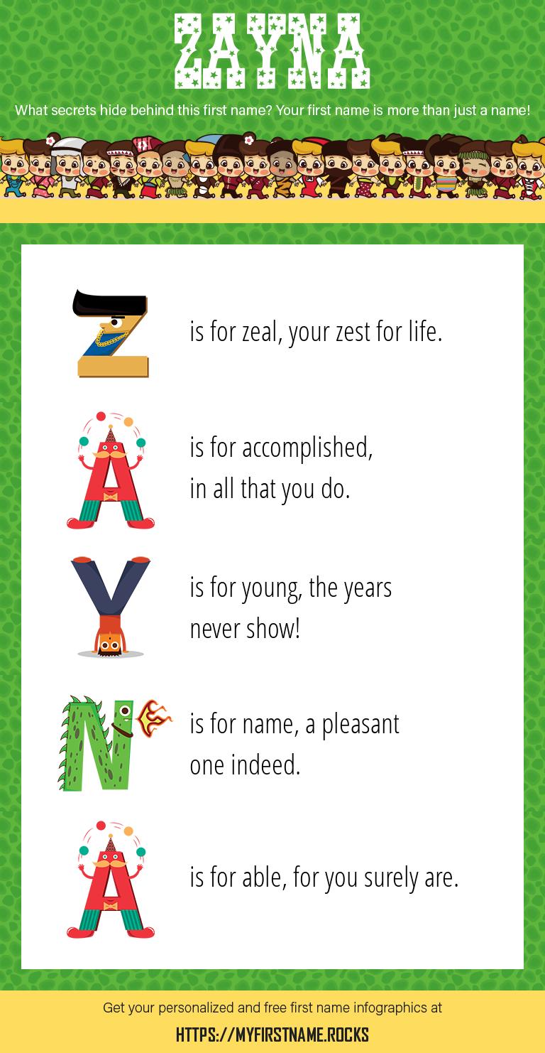 Zayna Infographics