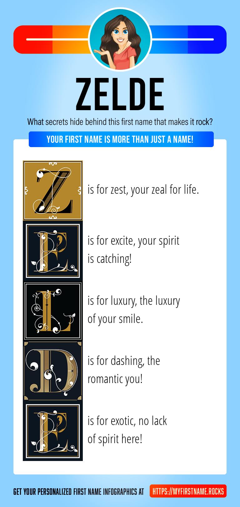 Zelde Infographics