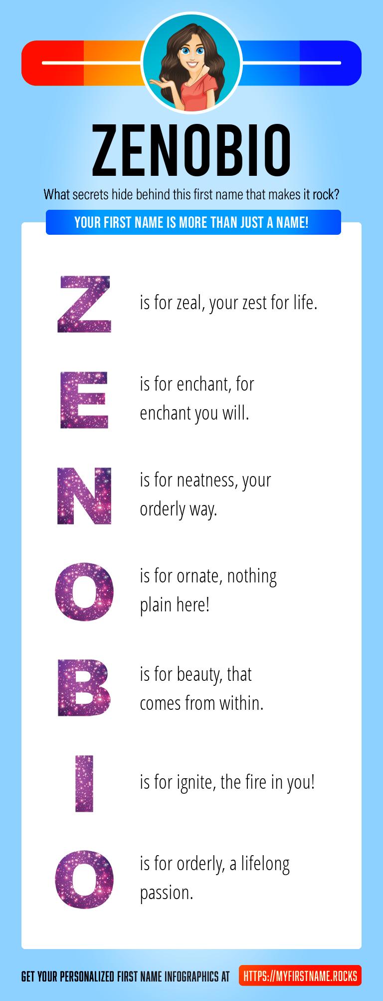 Zenobio Infographics
