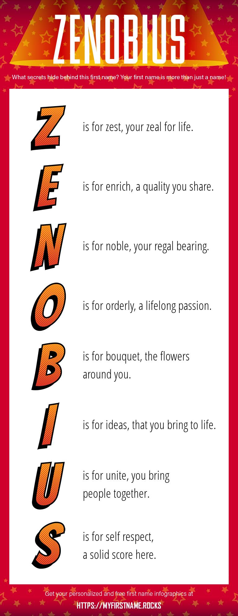 Zenobius Infographics