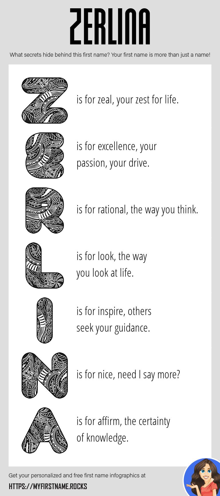 Zerlina Infographics