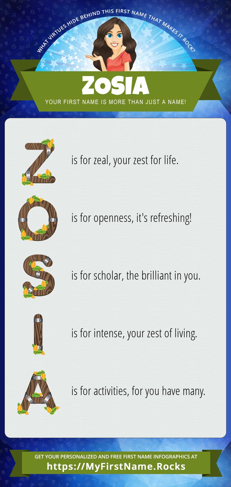 Zosia Infographics
