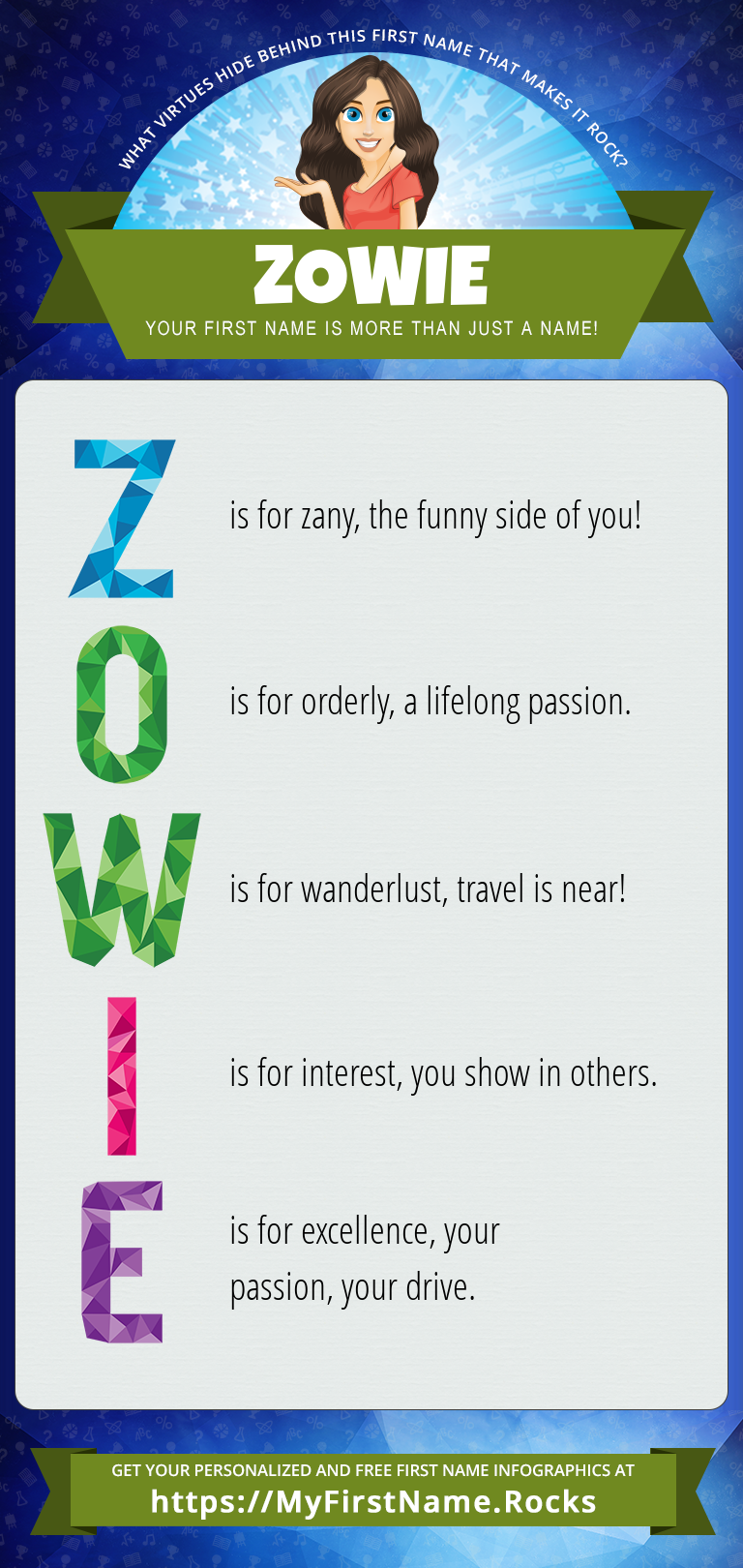 Zowie Infographics