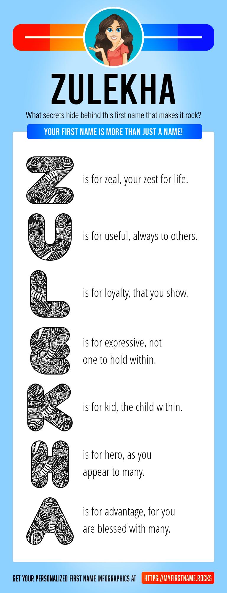 Zulekha Infographics