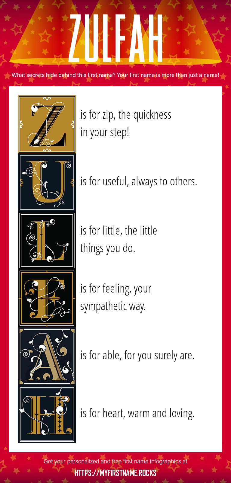 Zulfah Infographics