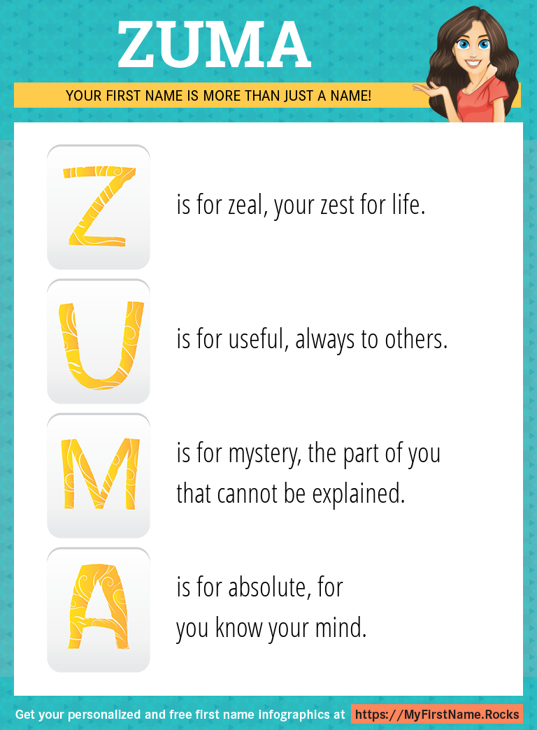 Zuma Infographics