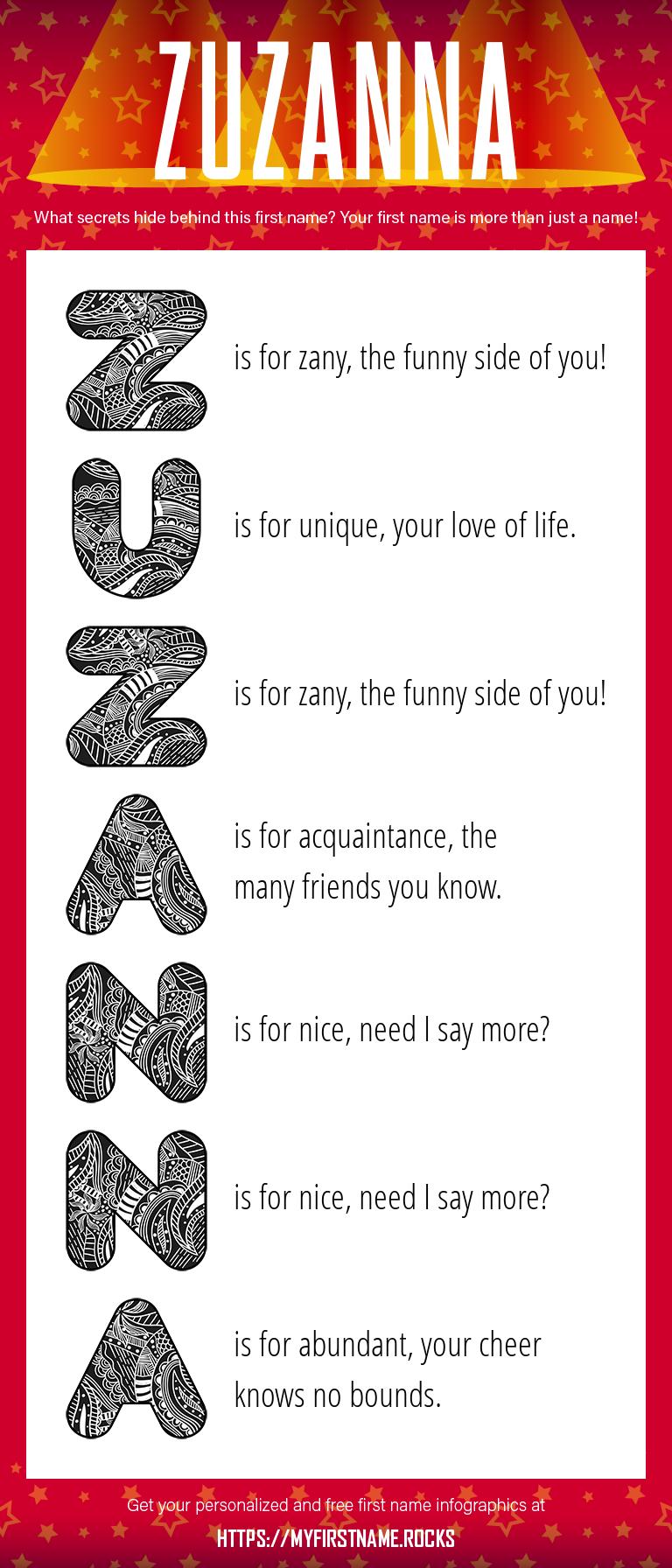 Zuzanna Infographics