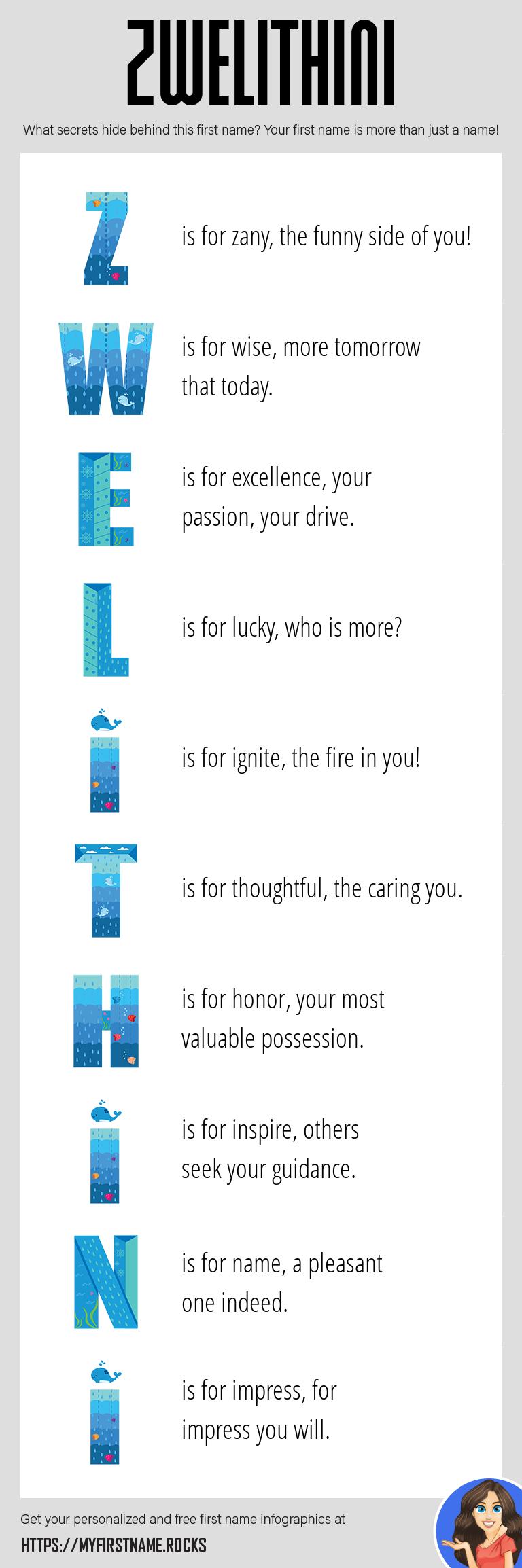 Zwelithini Infographics